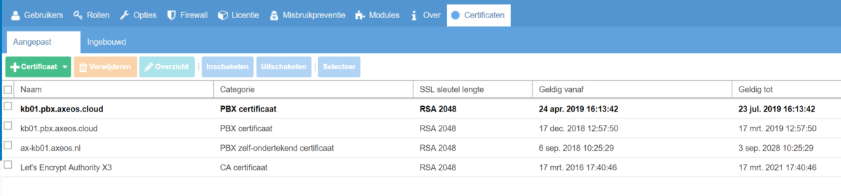 Systeem/Certificates - 151